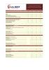 Resumen de funciones del CRM y Business Manager