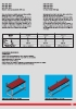 Sierras de cinta automáticas 350 - 450 - 520 HFA CNC
