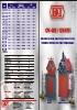 Curvadora manual CFE 400 / CFE 595
