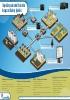 Telegestión y autocontrol de las redes de aguas residuales y pluviales