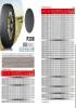 Neumáticos turismo - 4x4 - Furgo HEADWAY 2015