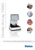 Sistema NIR de análisis At-line & Lab DA7250