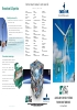 Auxiliary Drive Systems Forwind Turbines