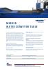 Water Conveyor Table