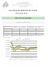 Cotización del aceite a 6 de octubre 2016