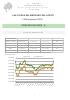 Cotización del aceite a 16 de noviembre 2016