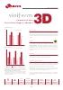 Levaduras tintos 3D
