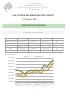 Cotización del aceite a 1 de marzo 2017
