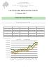 Cotización del aceite a 21 de marzo 2017