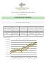 Cotización del aceite a 1 de junio de 2017