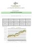 Cotización del aceite a 9 de junio de 2017