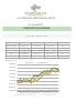 Cotización del aceite a 27 de junio de 2017