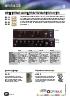 Amplificadores - Mezcladores con seguridad de avisos AXD-30 / AXD-60 / AXD-120 / AXD-240