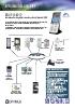Intercomunicación global con audio y vídeo - XELLIP / CAP IP