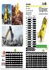Cizallas para demolición y corte de chatarra - rotación 360º