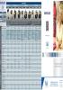 Serie Gryphon - Lectores manuales de códigos