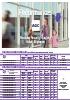 Stratobel Security: vidrios laminados de seguridad (antirobo, antibalas y antiexplosión). Modelos