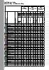 Guía de selección de instrumento / taladro molienda de hilo