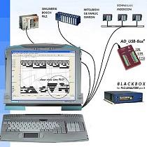 Analizadores de PLCs