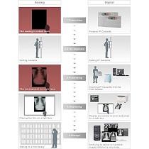 Sistemas de digitalización para radiología