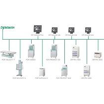 Digitalización para instalaciones médicas