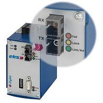 Sistemas de fibra óptica