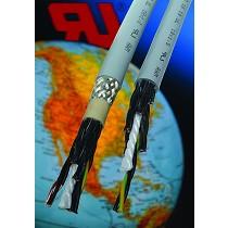 Cables de mando