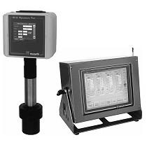 Sistemas de análisis portátil