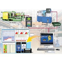 Software para maquinaria