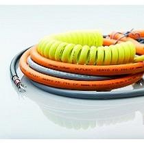 Configuradores de cables espirales