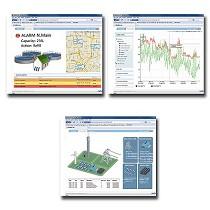 Sistemas de control, supervisión y adquisición de datos