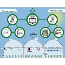 Red de control integrada para invernaderos