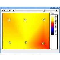 Software de análisis de los procesos térmicos