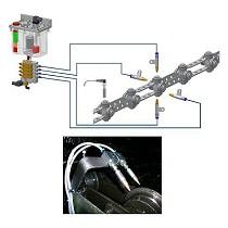 Lubricación de cadenas por pulverización