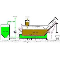 Filtros de vacío de caudal completo para mecanizado