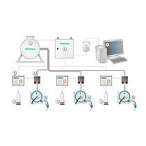 Controles y monitorización para el suministro de aceite y otros fluidos