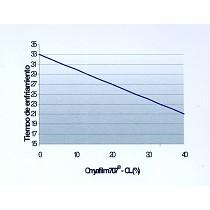 Carbonat c�lcic per poliolefinas