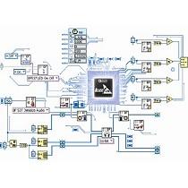 Herramienta de desarrollo de sistemas embebidos