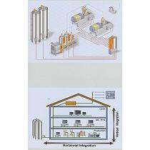 Control de procesos e instalaciones