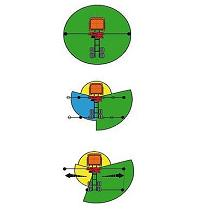 Control of stability of the crane