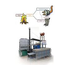 Generación de electricidad por biomasa