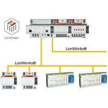 Sistemas de control y regulación
