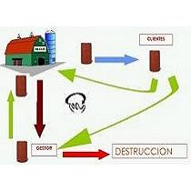 Sistemas de depósito, devolución y retorno