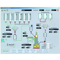 Sistema de control para dosificación y mezcla por lotes