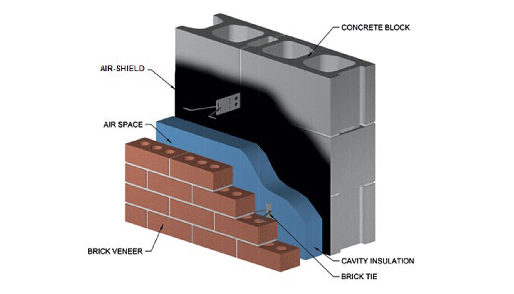 Biocomposites para fachadas ventiladas pl stico - Tipos de materiales de construccion ...