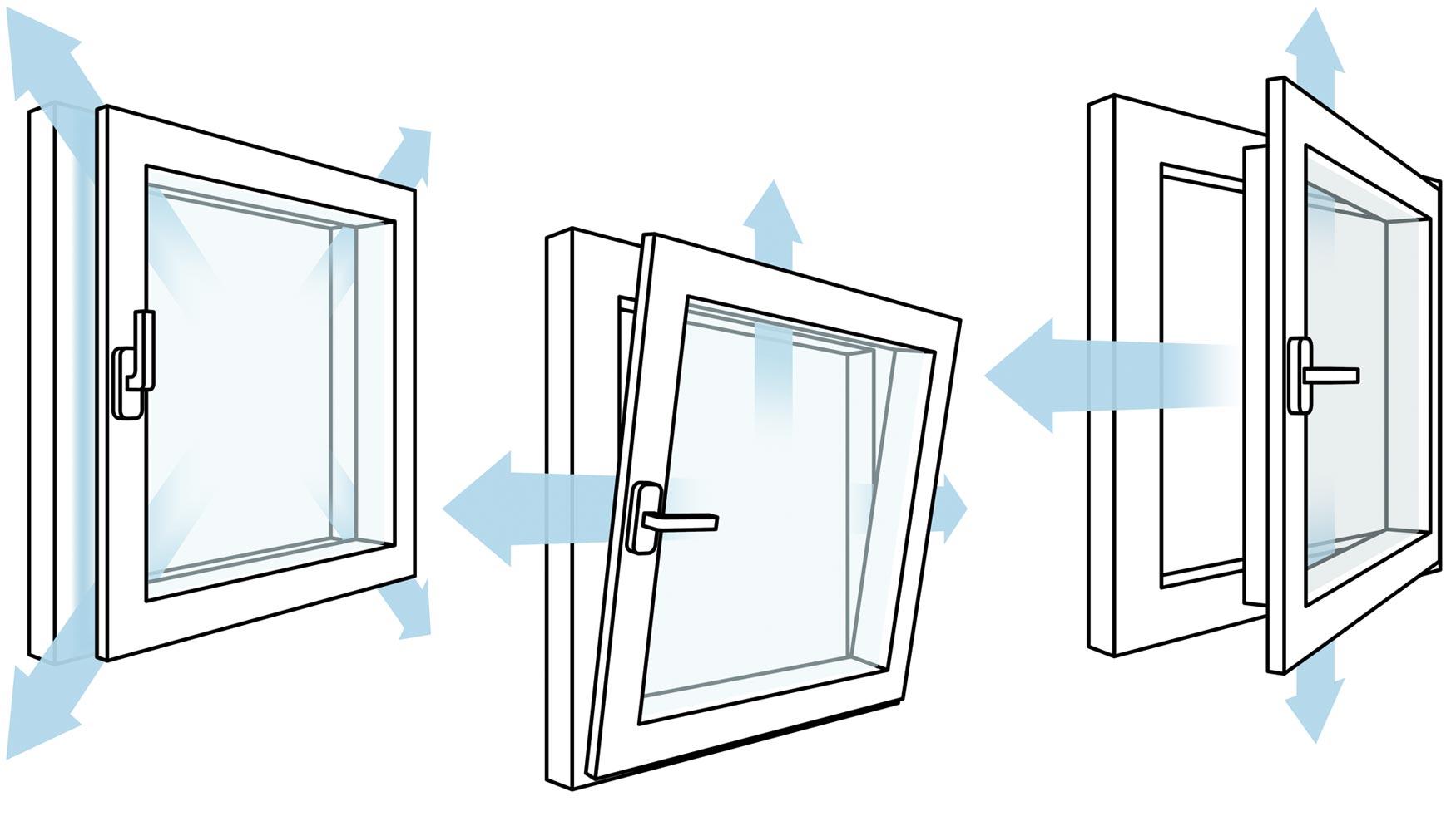 winkhaus padk el nuevo sistema de ventilaci n