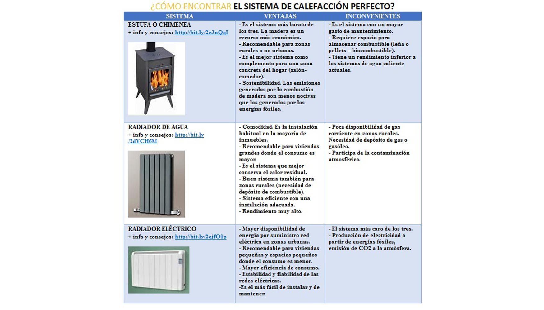 C mo elegir el mejor sistema de calefacci n para nuestro - Mejor sistema de calefaccion electrica ...
