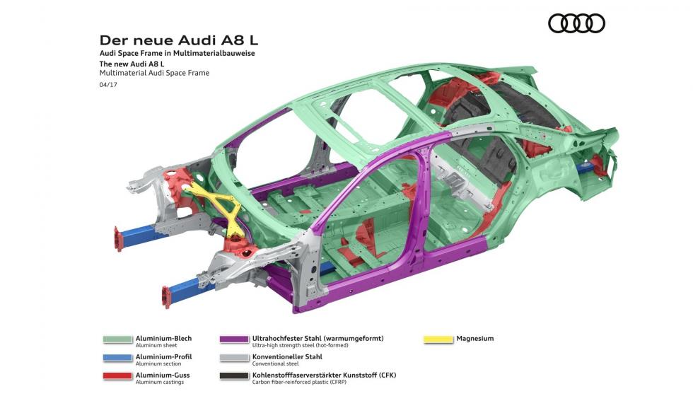 La Carrocer 237 A Del Nuevo Audi A8 Sorprende Por La