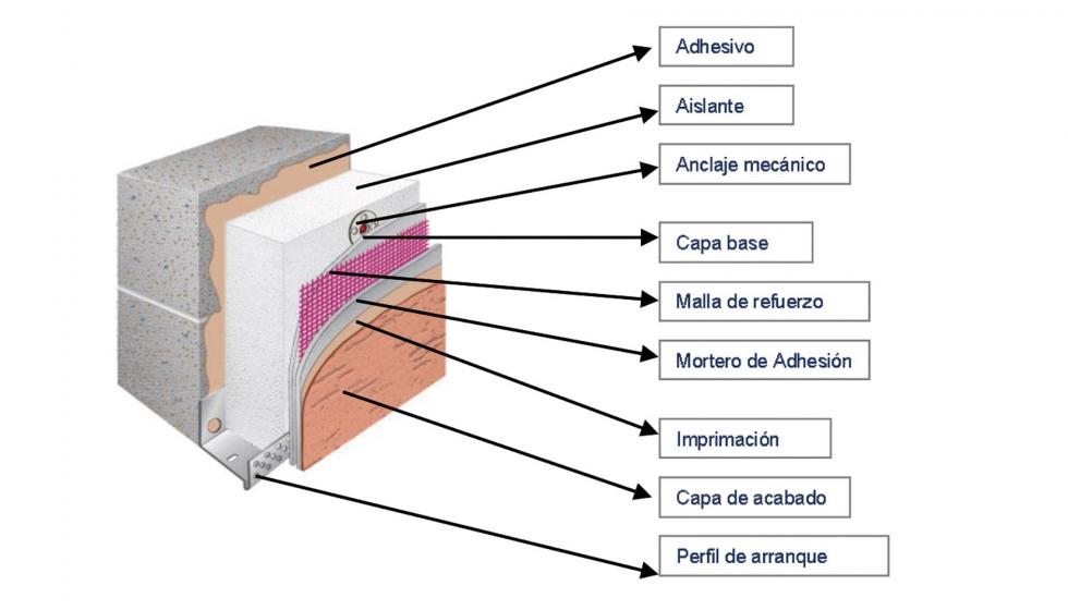 Sate paso a paso construcci n - Material aislante para paredes ...