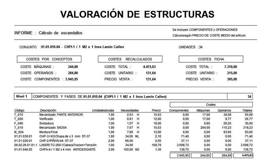catalogo cuenta empresa: